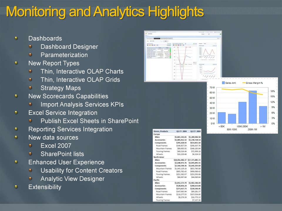 Service Integration Publish Excel Sheets in SharePoint Reporting Services Integration New data sources