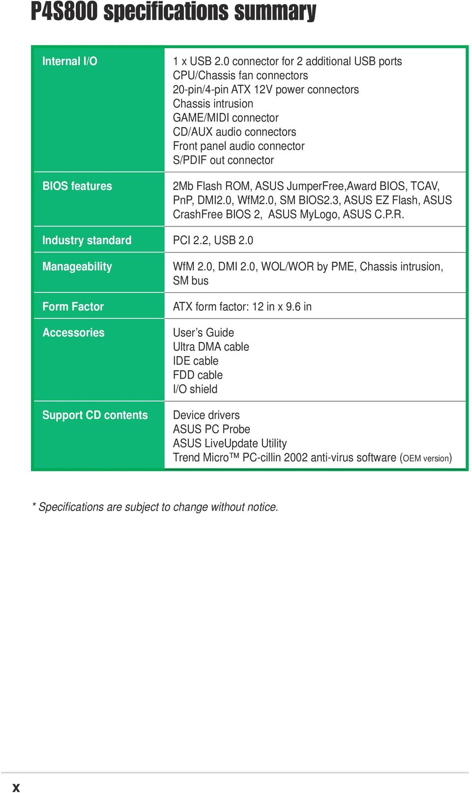 P4S800  User Guide  Motherboard - PDF