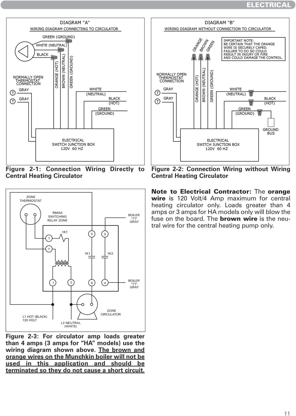 Munchkin Boiler Wiring Diagram Schematic Diagrams Wood Installing Operating Maintaining High Efficiency Heater Outdoor Furnace Installation