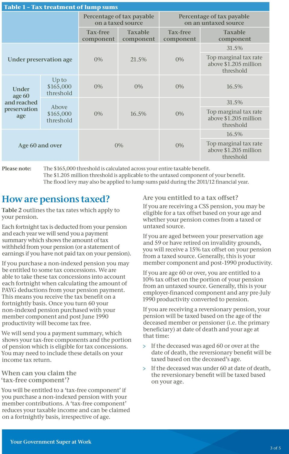 The flood levy may also be applied to lump sums paid during the 2011/12 financial year. How are pensions taxed? Table 2 outlines the s which apply to your pension.