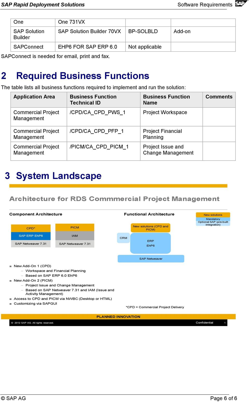 Commercial Project Management /CPD/CA_CPD_PWS_1 Project Workspace Commercial Project Management /CPD/CA_CPD_PFP_1 Project Financial Planning Commercial Project Management /PICM/CA_CPD_PICM_1 Project