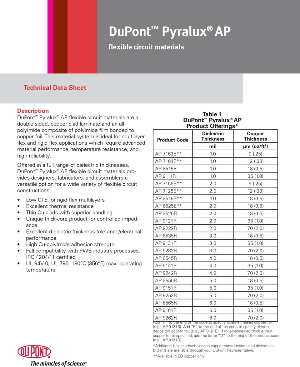 Dupont Pyralux Ap Flexible Circuit Materials Technical Data Sheet Flex Rigid Boards Electro Plate Circuitry Dragon This Material System Is Ideal For Multilayer And Applications Which Require Advanced