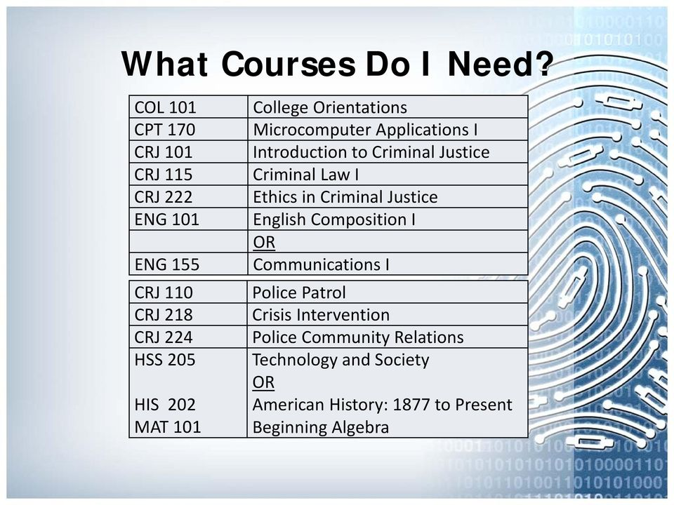 College Orientations Microcomputer Applications I Introduction to Criminal Justice Criminal Law I Ethics