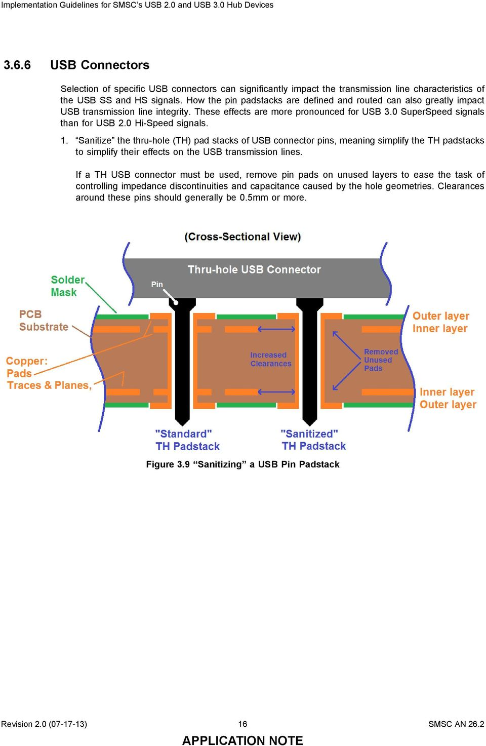 An 262 Implementation Guidelines For Smsc S Usb 20 And 30 Hub Pins Diagram 0 Hi Speed Signals 1 Sanitize The Thru Hole Th