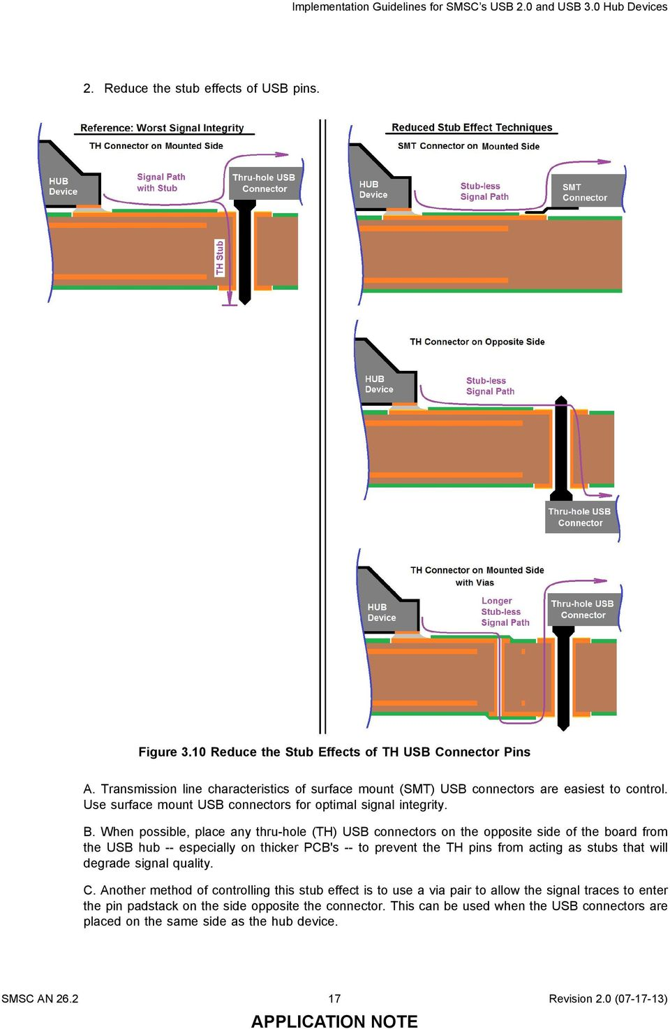 An 262 Implementation Guidelines For Smsc S Usb 20 And 30 Hub 3 Connector Wiring Diagram When Possible Place Any Thru Hole Th Connectors On The Opposite