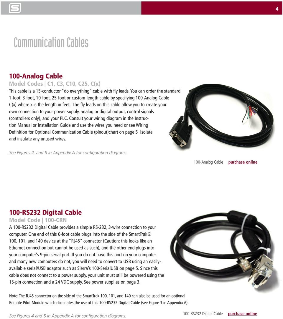 Power Supply And Cabling Options Smarttrak 100 101 140 Pdf Rs232 Rj45 Wiring Diagram The Fly Leads On This Cable Allow You To Create Your Own Connection