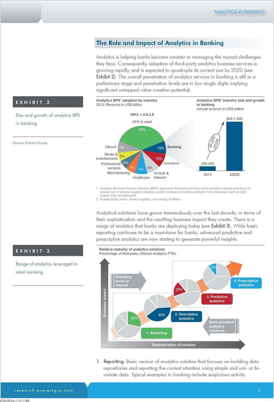 Analytics in Banking AN EVEREST GROUP REPORT  This report
