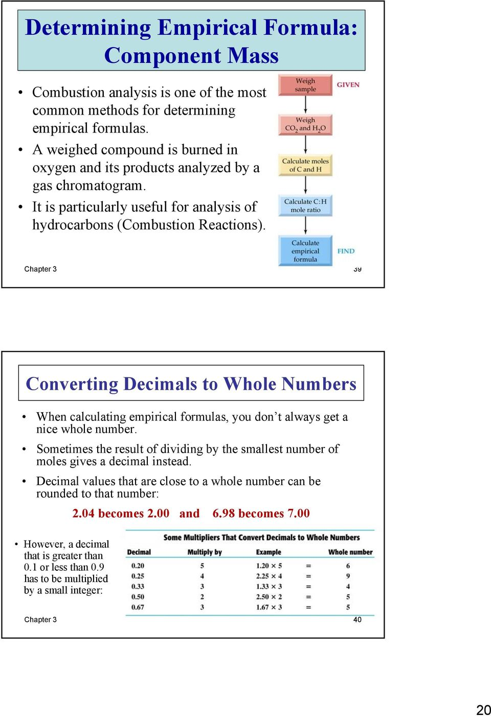 Chapter 3 39 Converting Decimals to Whole Numbers When calculating empirical formulas, you don t always get a nice whole number.