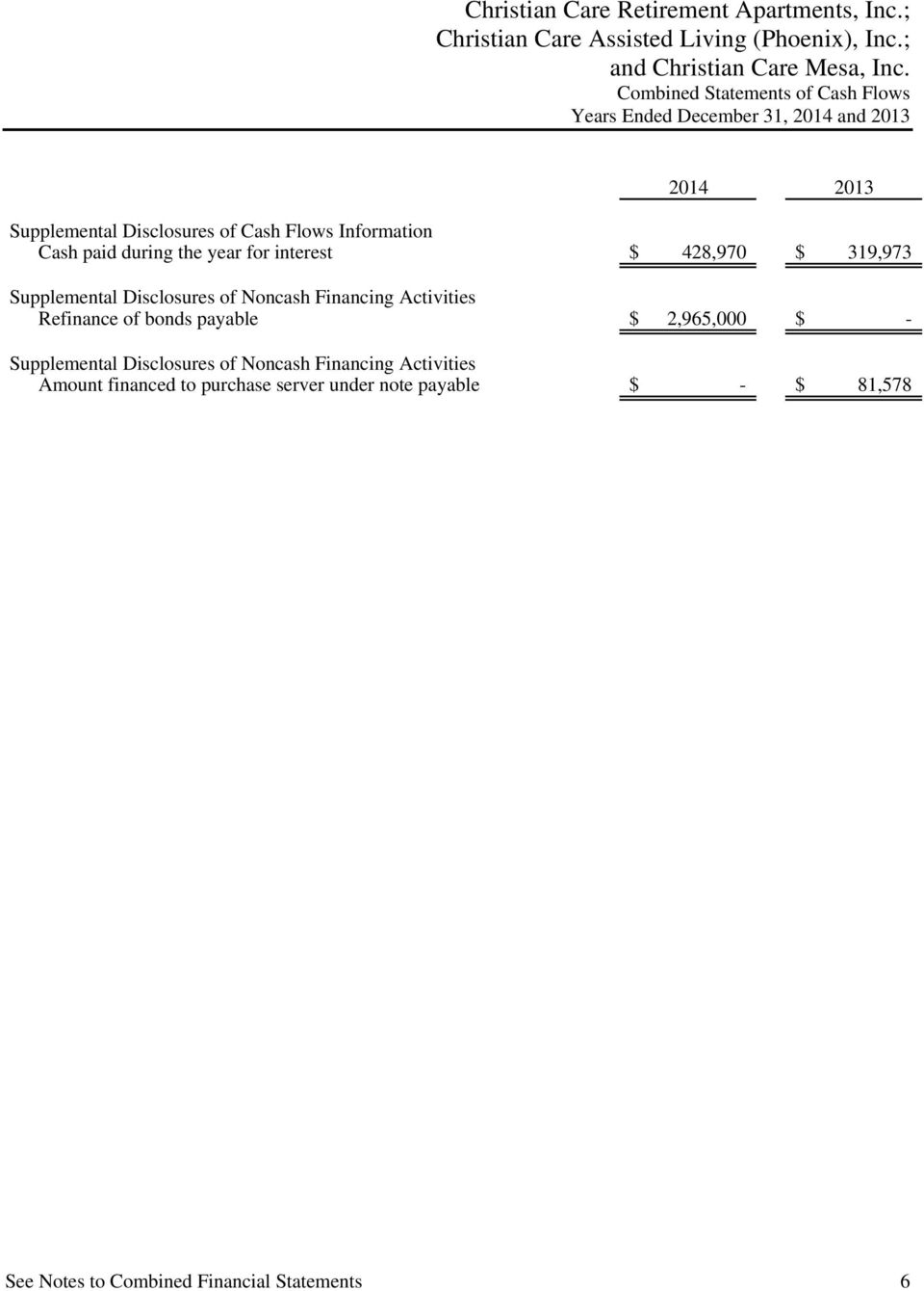 Noncash Financing Activities Refinance of bonds payable $ 2,965,000 $ - Supplemental Disclosures