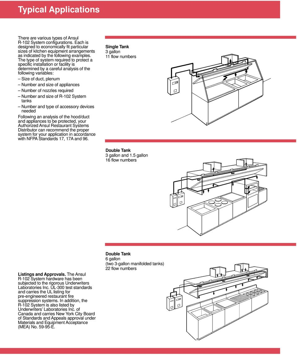 Ansul Wiring Diagram Control Head Wire Data Schema Diagrams R 102 A Duplex Receptacle And Switch Hood Systems System