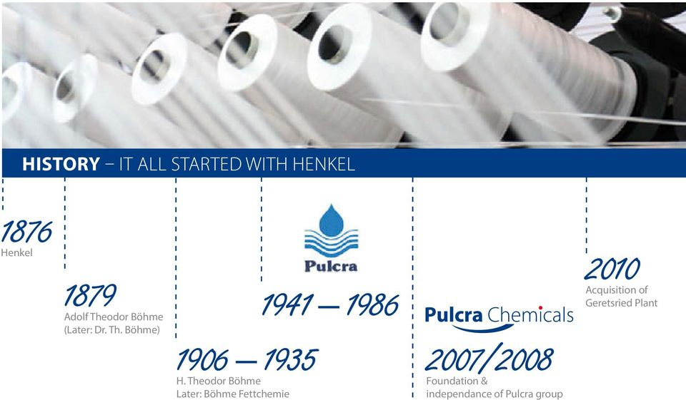 Pulcra Chemicals Product Range Fiber Technology - PDF