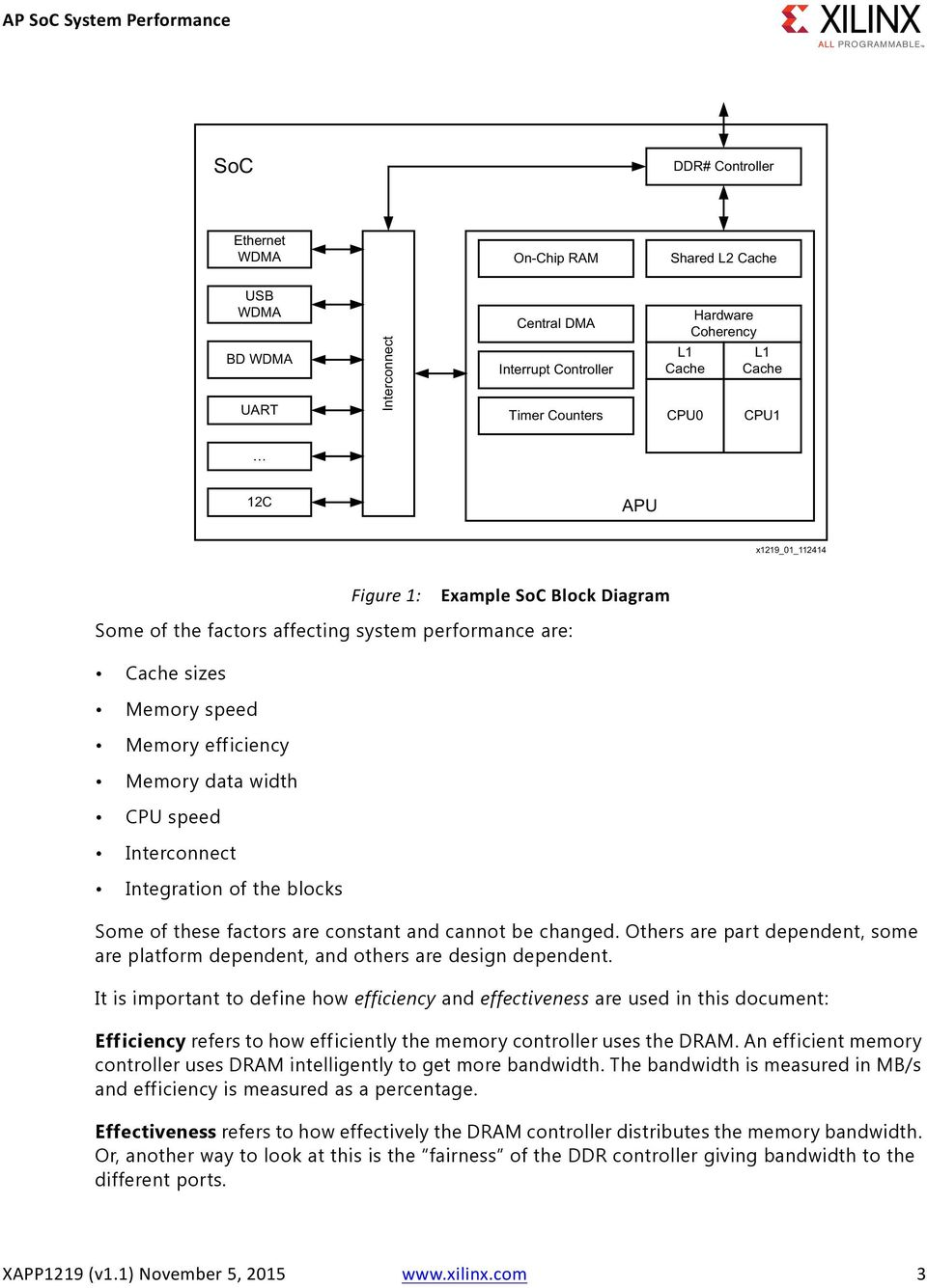 System Performance Analysis of an All Programmable SoC - PDF