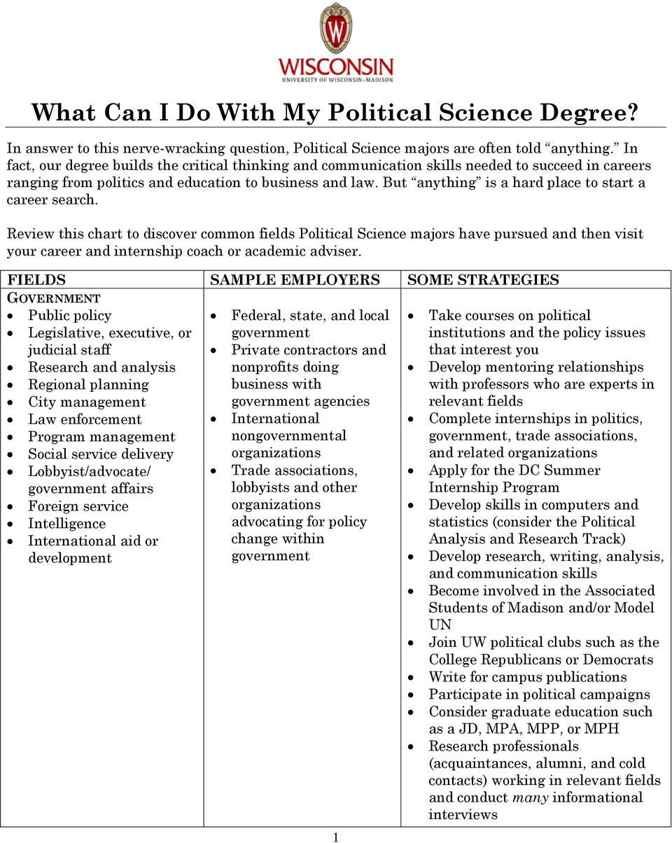 Review this chart to discover common fields Political Science majors have pursued and then visit your career and internship coach or academic adviser.