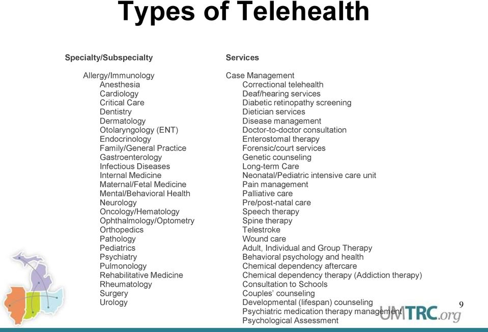 Telehealth and Telemedicine for Ohio Mental Health and