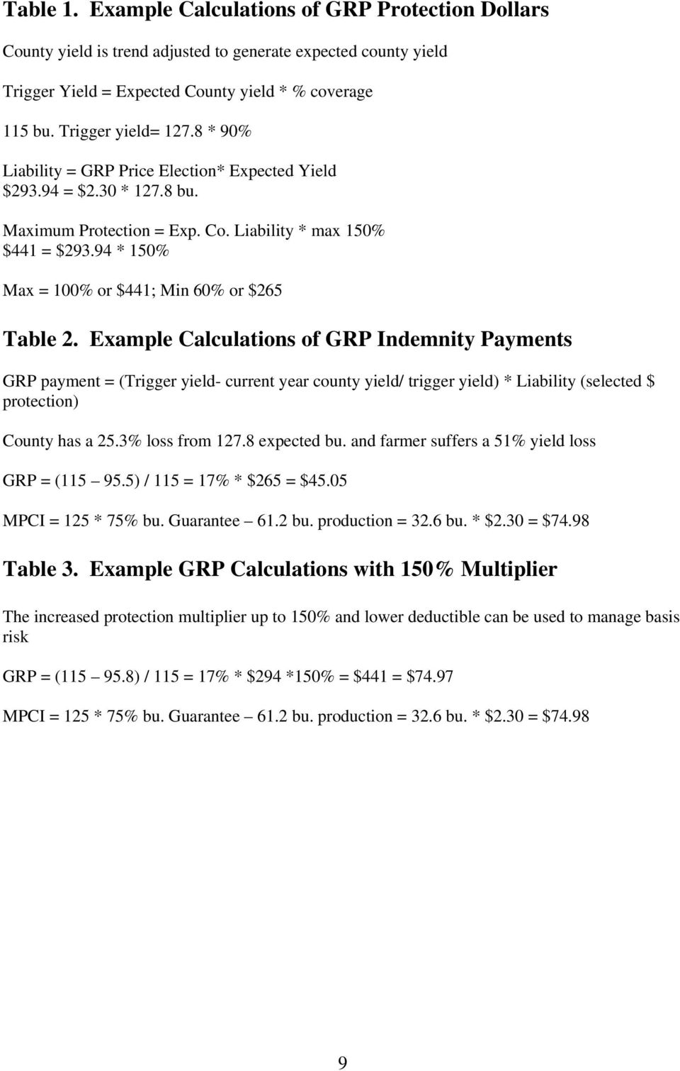 Example Calculations of GRP Indemnity Payments GRP payment = (Trigger yield- current year county yield/ trigger yield) * Liability (selected $ protection) County has a 25.3% loss from 127.