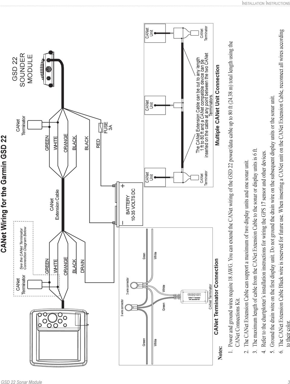 Garmin Power Wiring Diagram Free For You Marine Connectors 8000 Rh 7 3 Carrera Rennwelt De 94