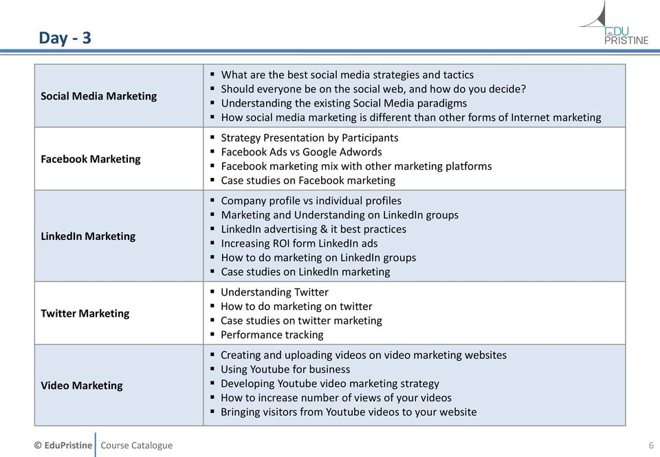 Understanding the existing Social Media paradigms How social media marketing is different than other forms of Internet marketing Strategy Presentation by Participants Facebook Ads vs Google Adwords
