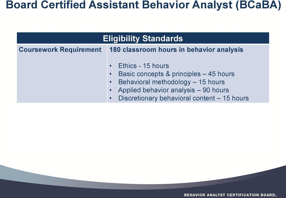 An Introduction To The Behavior Analyst Certification Board Pdf