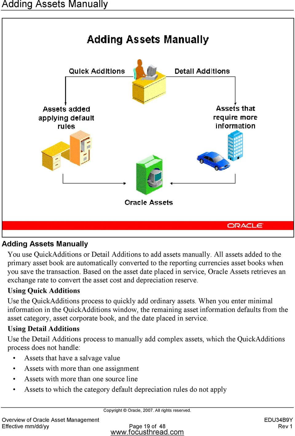 Overview of Oracle Asset Management - PDF