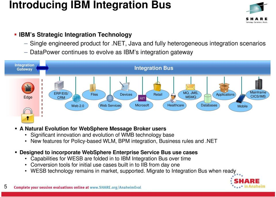 First Steps with IBM Integration Bus: Application