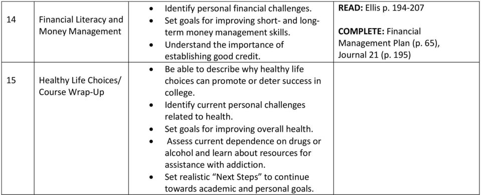 Be able to describe why healthy life choices can promote or deter success in college. Identify current personal challenges related to health.