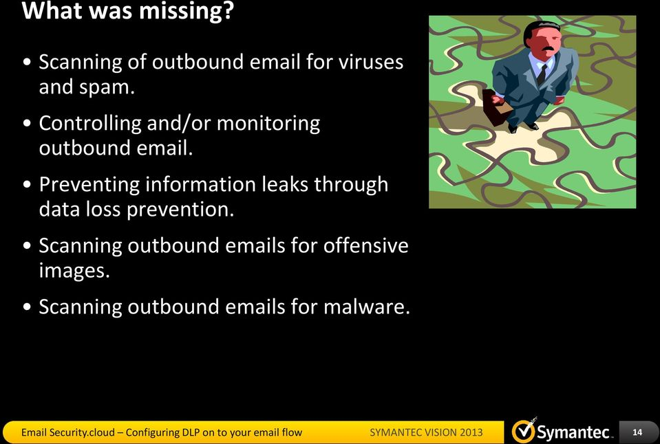 Controlling and/or monitoring outbound email.