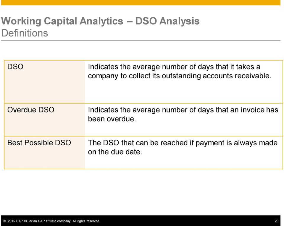 Overdue DSO Indicates the average number of days that an invoice has been overdue.