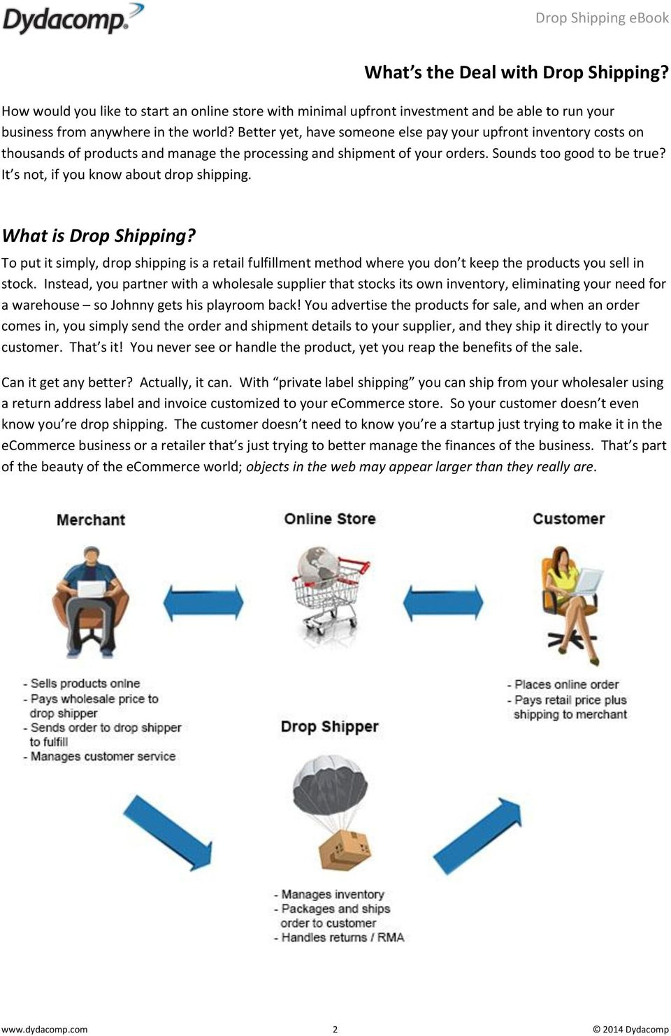 It s not, if you know about drop shipping. What is Drop Shipping? To put it simply, drop shipping is a retail fulfillment method where you don t keep the products you sell in stock.