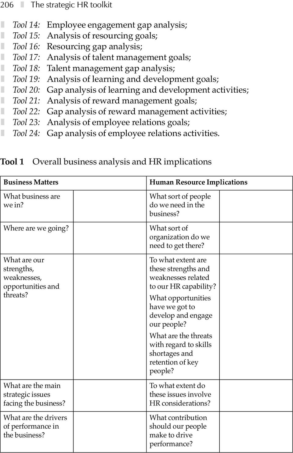 management goals; l Tool 22: Gap analysis of reward management activities; l Tool 23: Analysis of employee relations goals; l Tool 24: Gap analysis of employee relations activities.