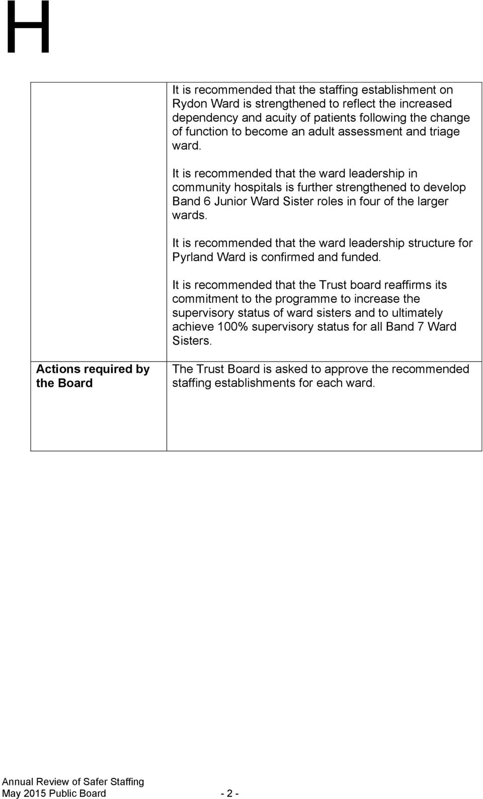 It is recommended that the ward leadership structure for Pyrland Ward is confirmed and funded.