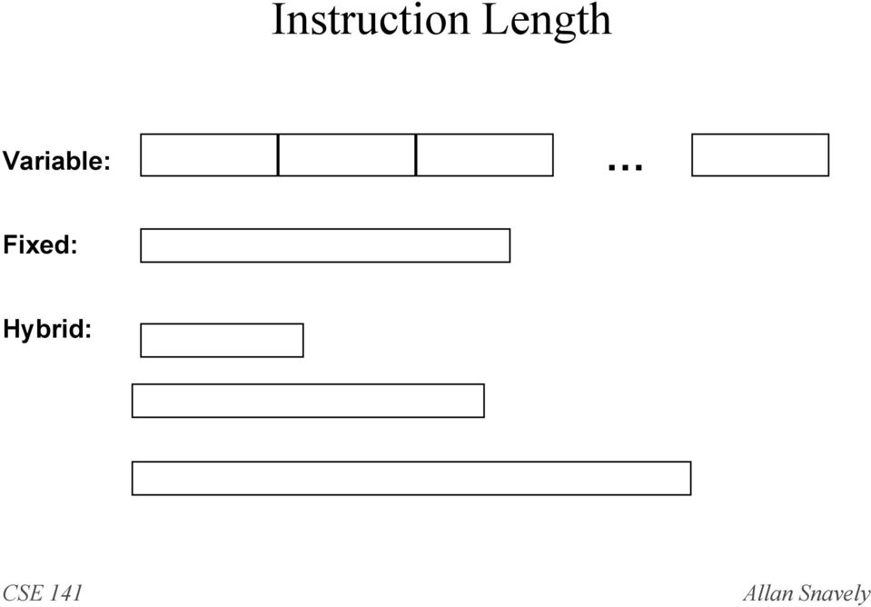 Instruction Set Architecture  or How to talk to computers if