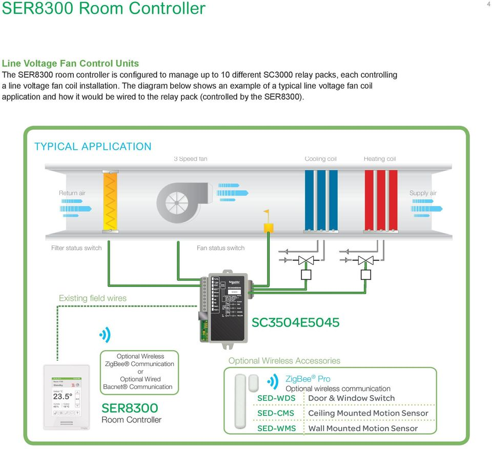 Room Controllers Ser8300 Line Voltage Fan Coil Controller With Relay Energy Saver Typical Application 3 Speed Cooling Heating Return Air Supply Filter Status Switch
