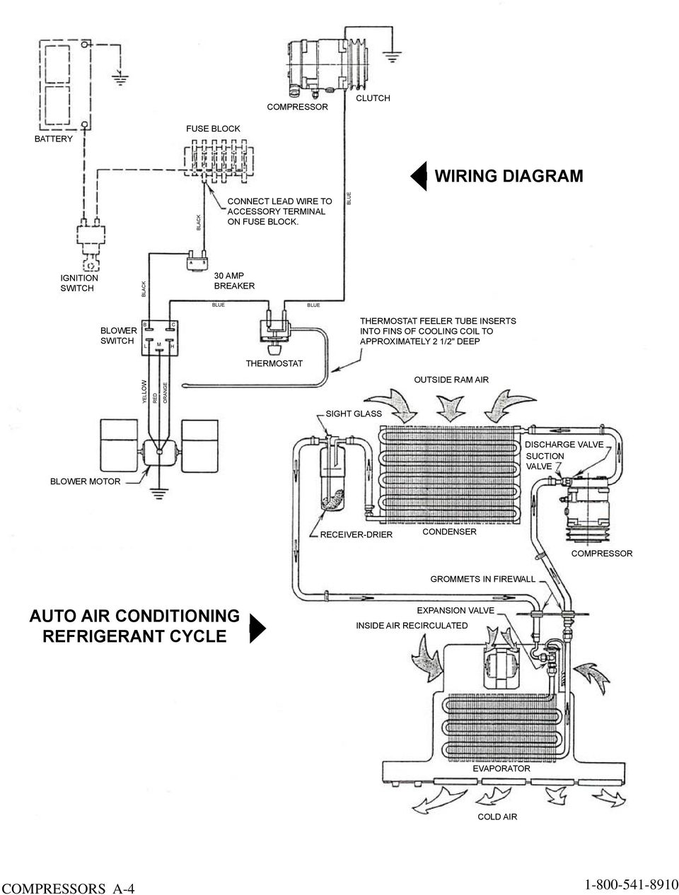how air conditioners remove heat harold ag & mobile products john deere rx75 wiring-diagram approximately 2 1 2\
