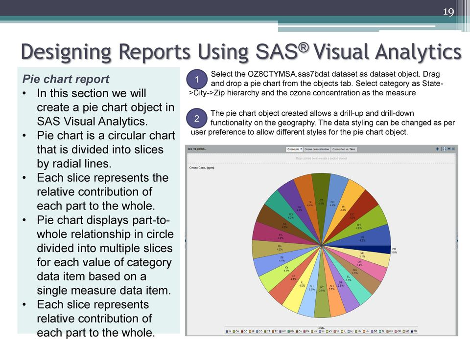 Sas Visual Analytics Dashboard For Pollution Analysis Pdf