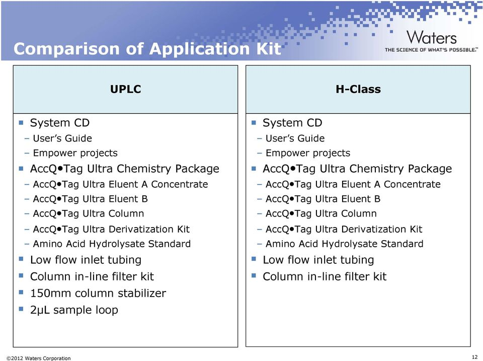 Biomolecule characterization and analyses pdf.