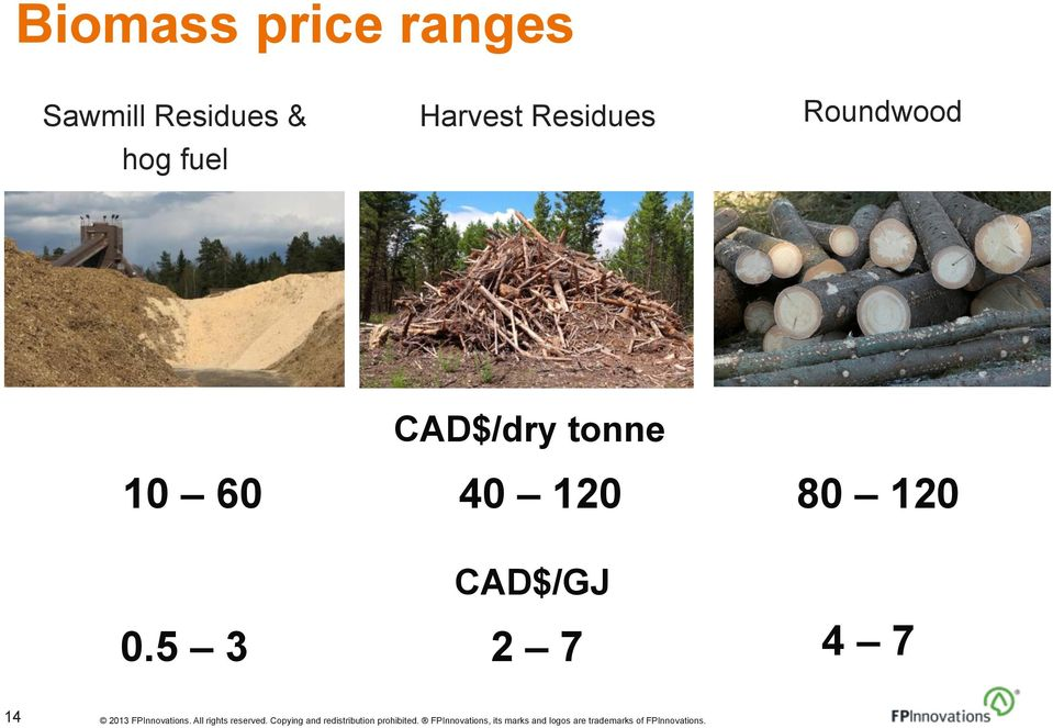 Residues Roundwood CAD$/dry tonne