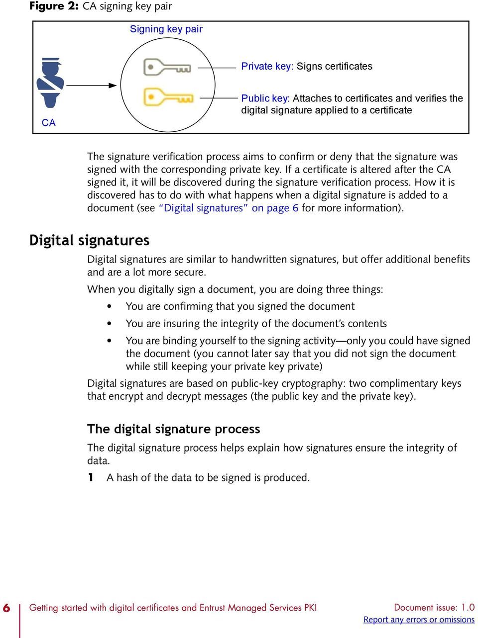 If a certificate is altered after the CA signed it, it will be discovered during the signature verification process.