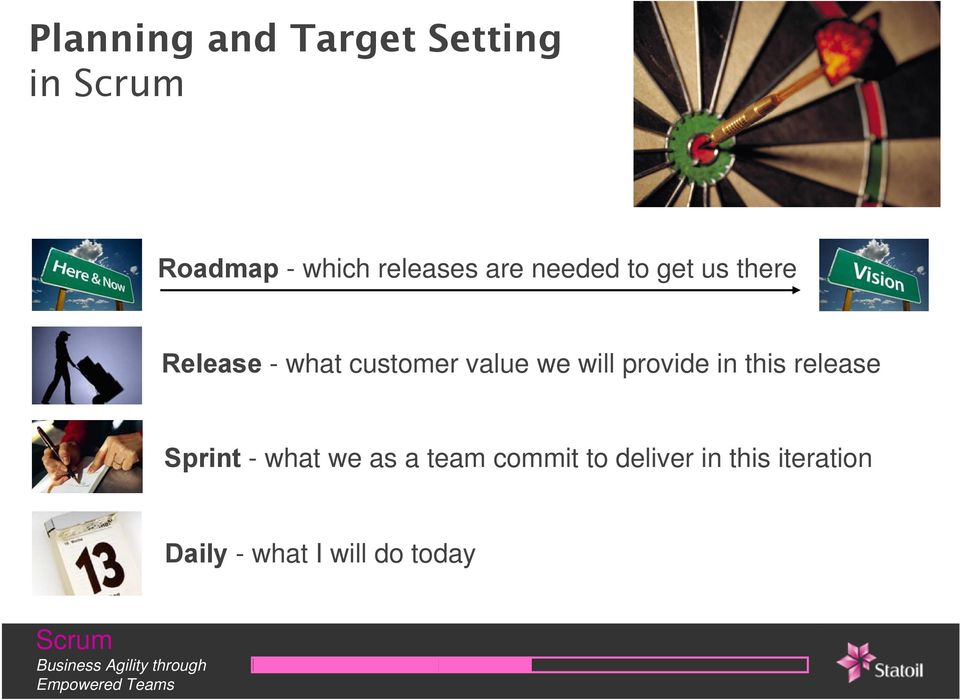 we will provide in this release Sprint - what we as a team