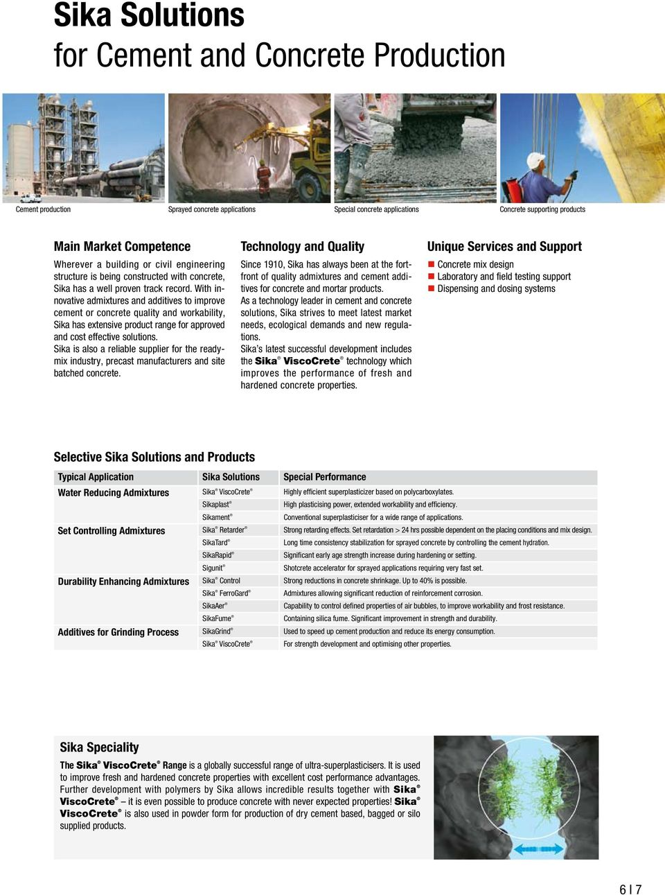 Sika Cement Price