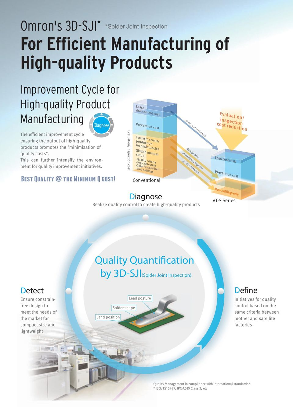 VT-S730  Omron's 3D-SJI For Efficient Manufacturing of High