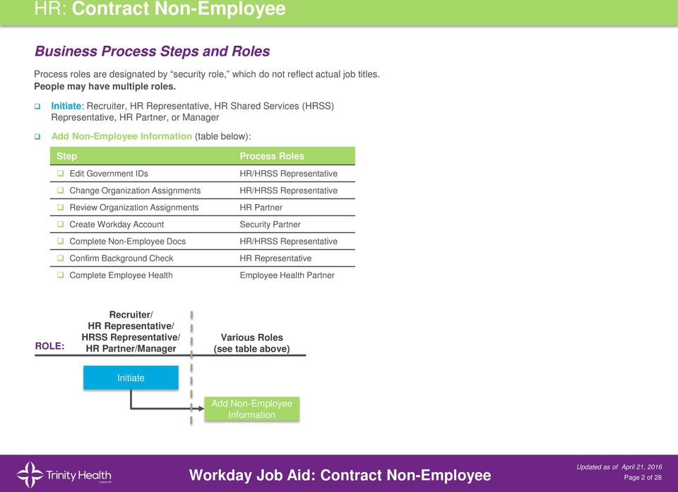 Workday Job Aid HR: Contract Non-Employee - PDF