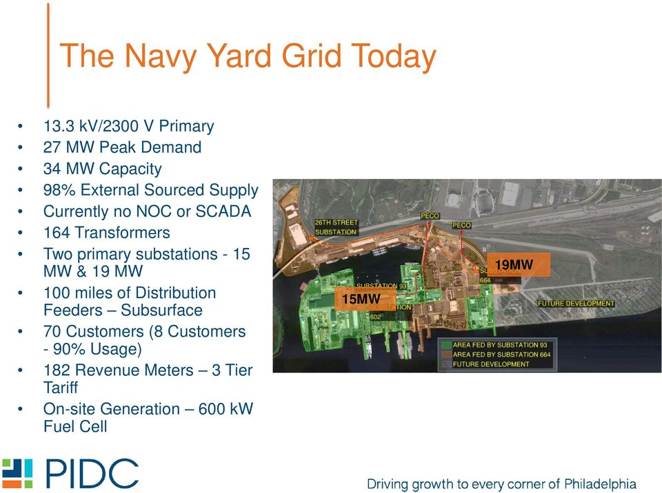 Currently no NOC or SCADA 164 Transformers Two primary substations - 15 MW & 19 MW 100