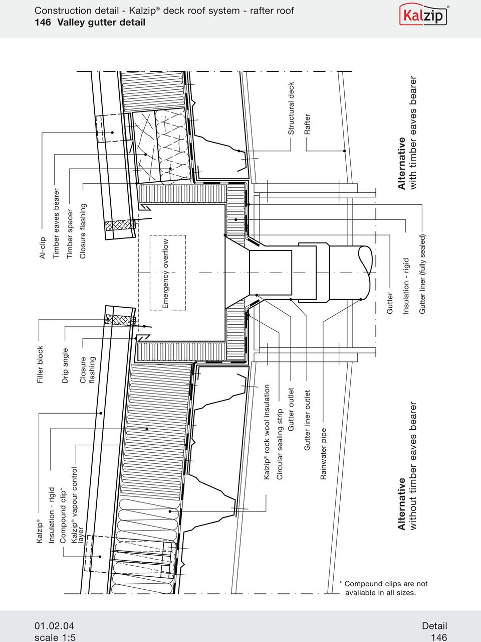 Construction Details Kalzip Roof Systems Pdf