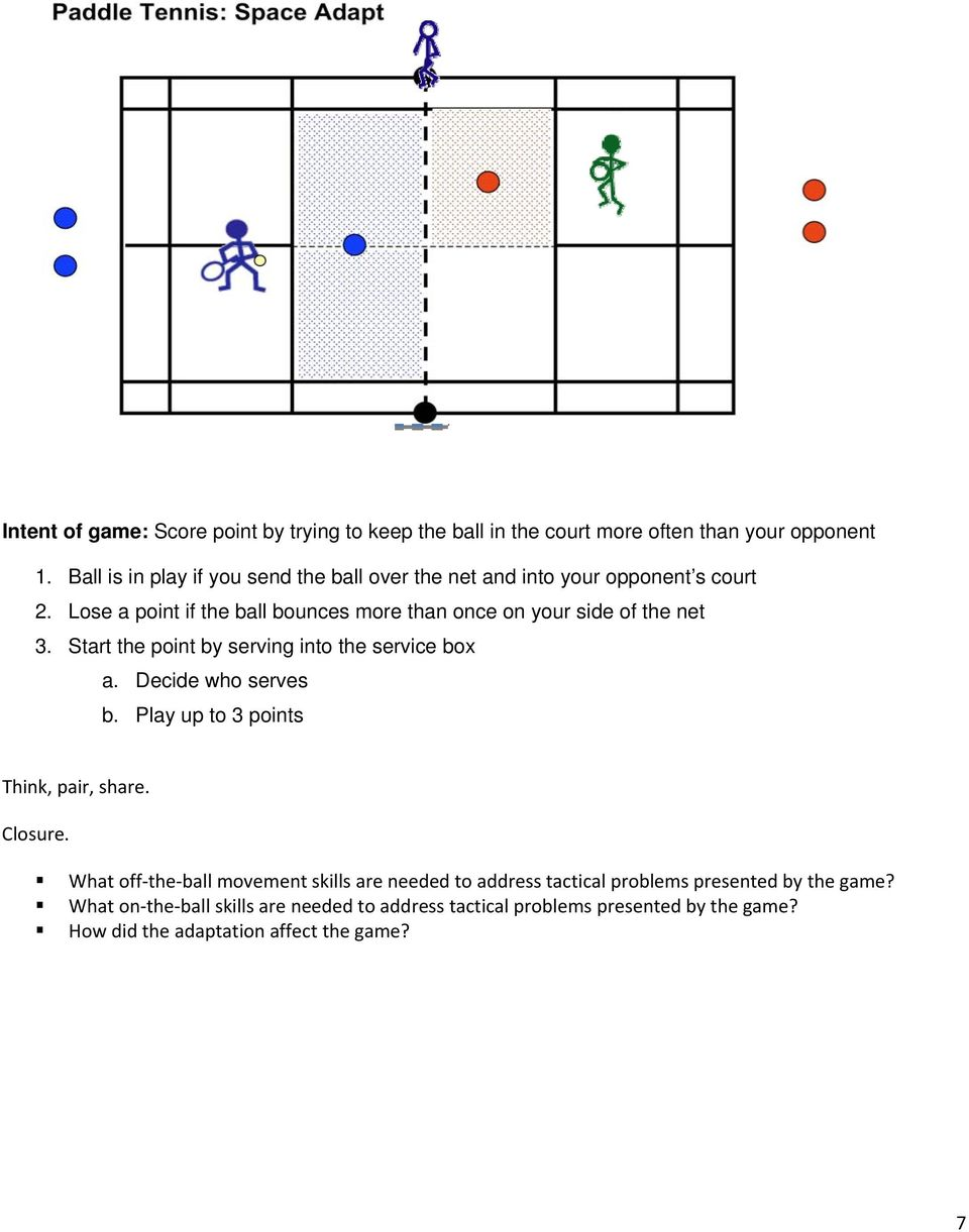 Lose a point if the bounces more than once on your side of the net 3. Start the point by serving into the service box a. Decide who serves b.