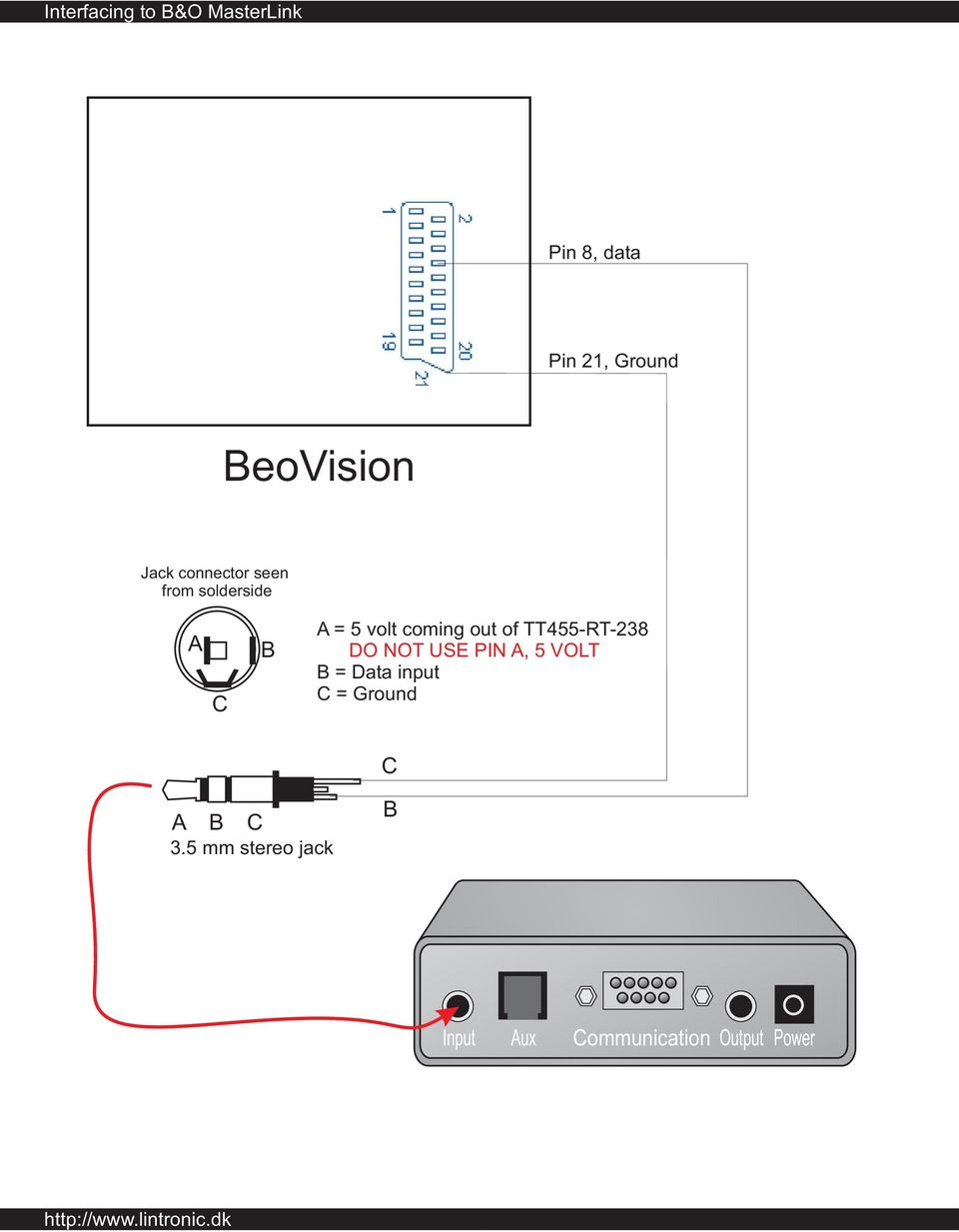 Interfacing To Bo Masterlink Pdf Aux Cable Schematic Use Pin A 5 Volt B Data Input C Ground 3