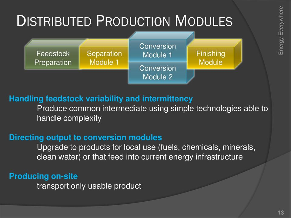 technologies able to handle complexity Directing output to conversion modules Upgrade to products for local use