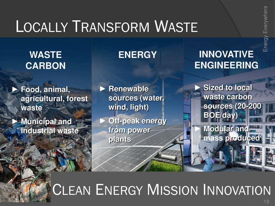 (water, wind, light) Off-peak energy from power plants Sized to local waste