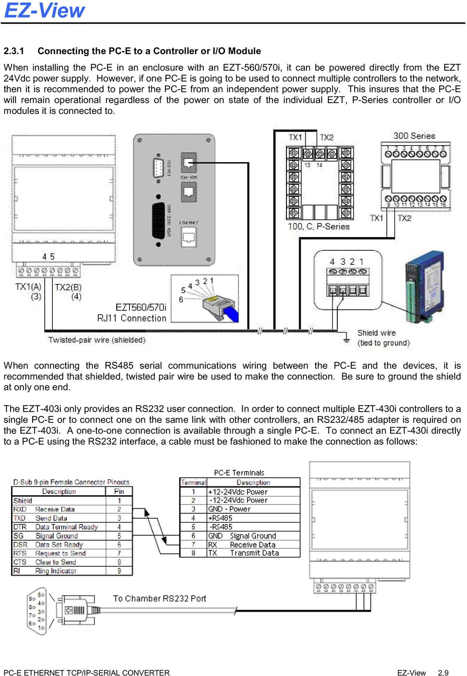 This insures that the PC-E will remain operational regardless of the power on state of the individual EZT, P-Series controller or I/O modules it is connected to.