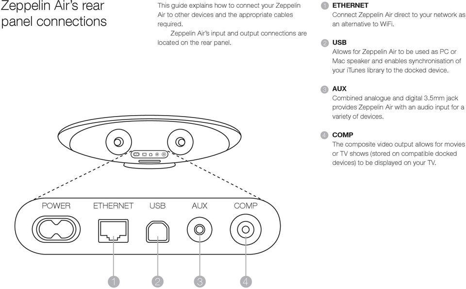 Zeppelin Air Connectivity Guide - PDF