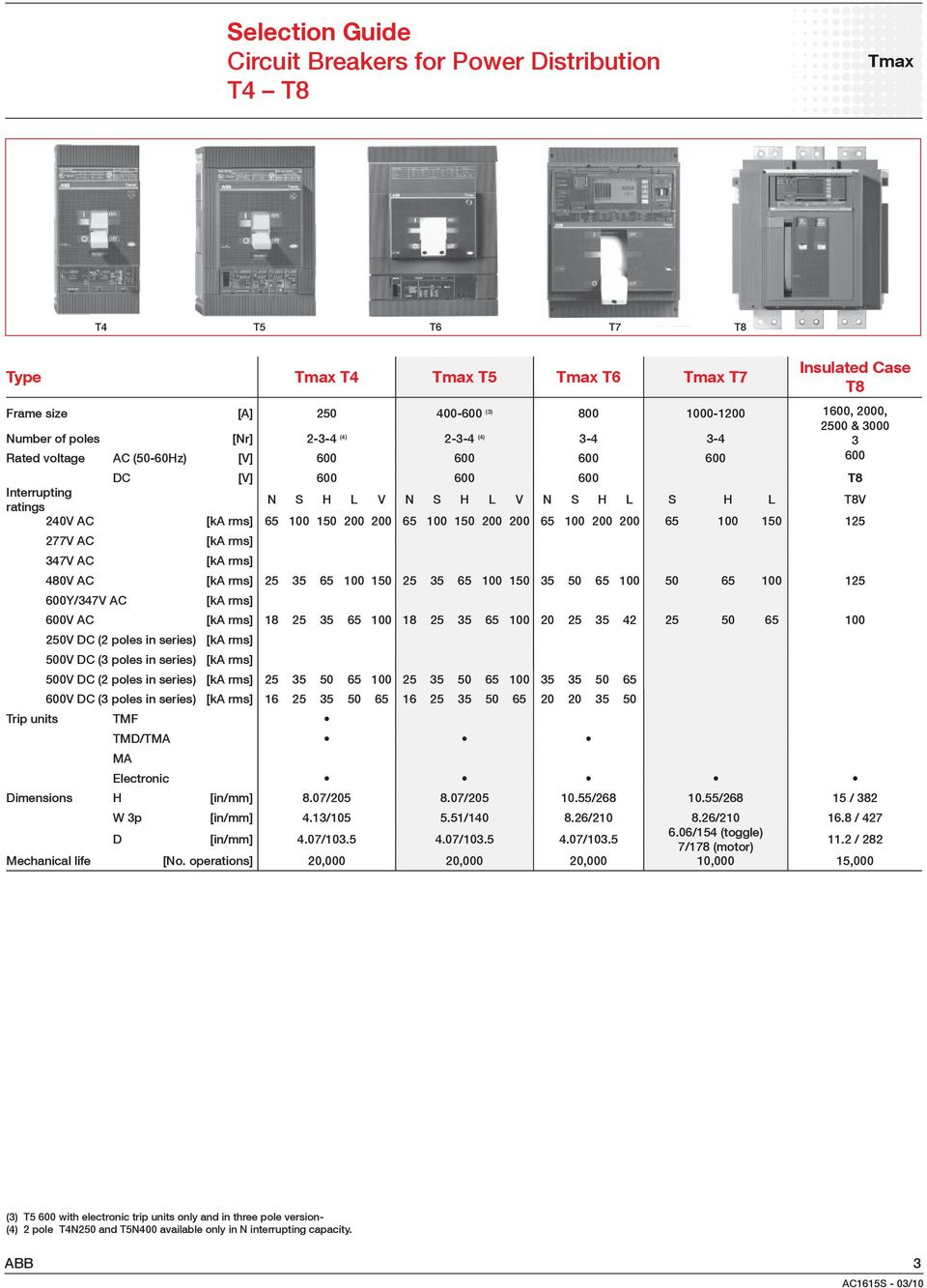 Product Selector Tmax Molded Case Circuit Breakers Pdf Dc 3 Pole Breaker Wiring Diagram Rms 65 100 150 200